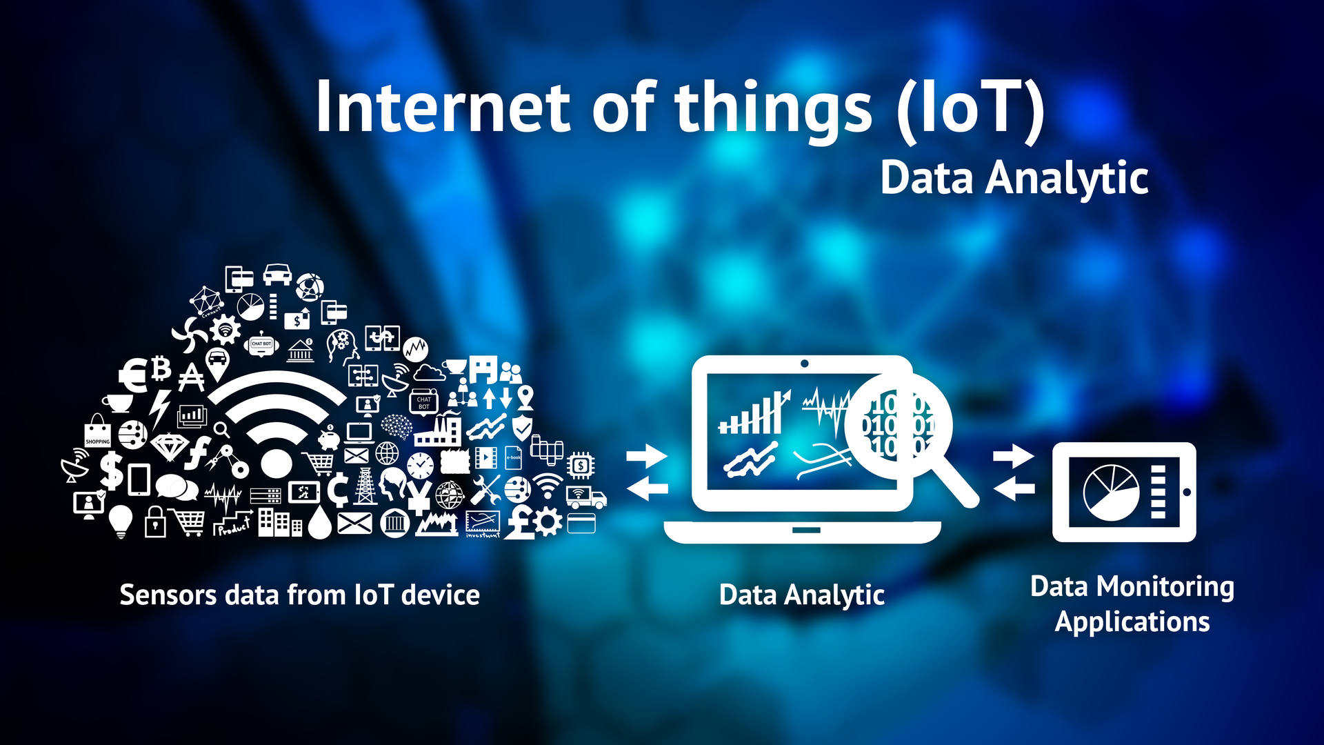 Top 3 Internet of Things (IoT) Applications